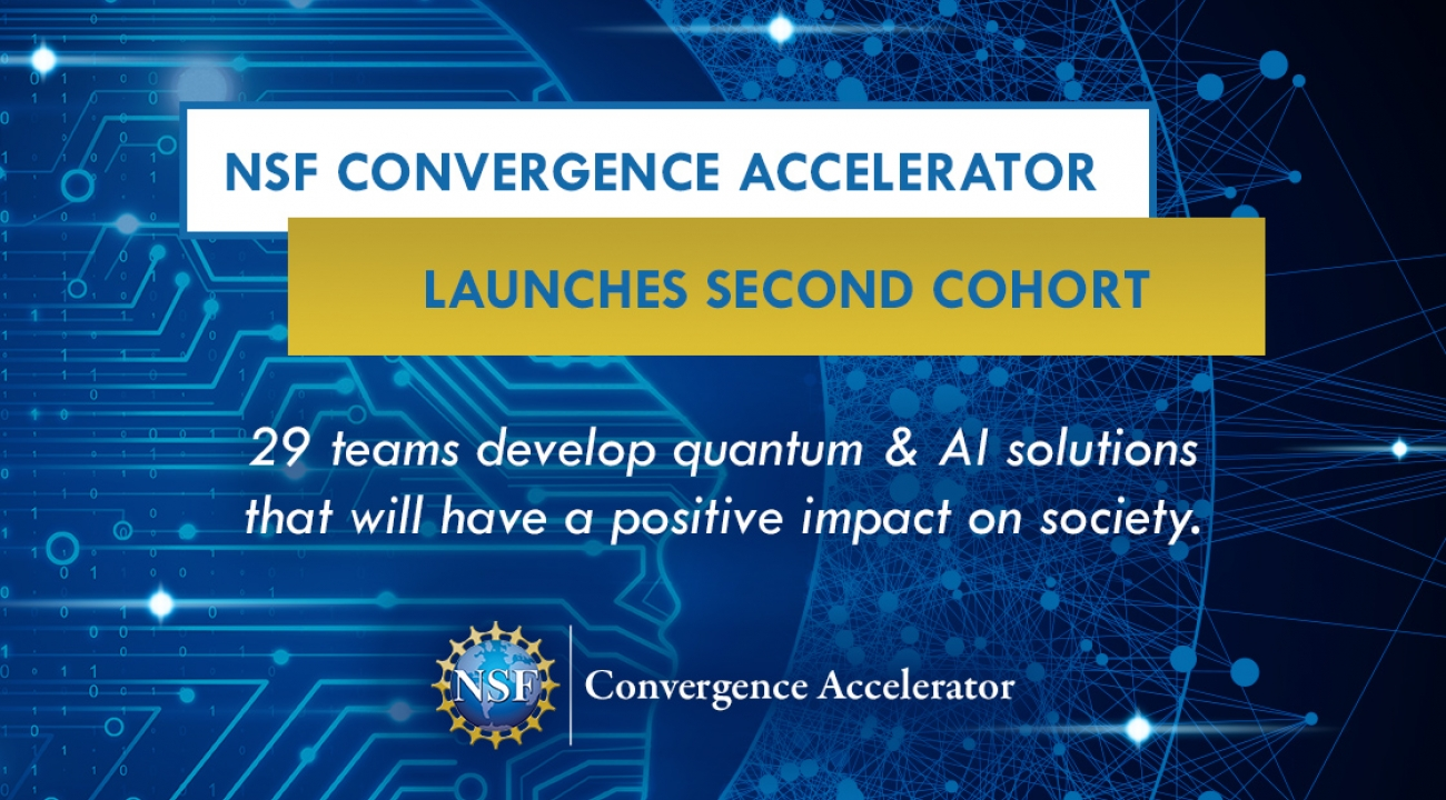 Slide announcing the launch of the NSF's second Convergence Accelerator cohort